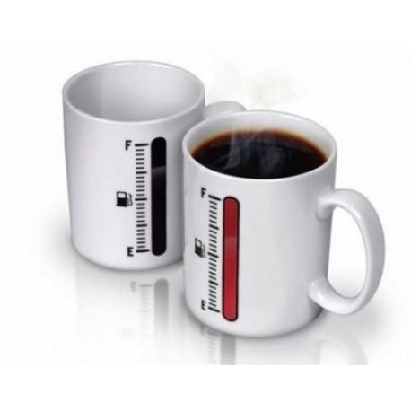 Чашка термометр фото 1 — Shutka